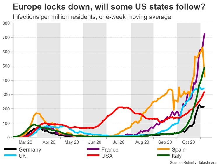 Europe-vs-US